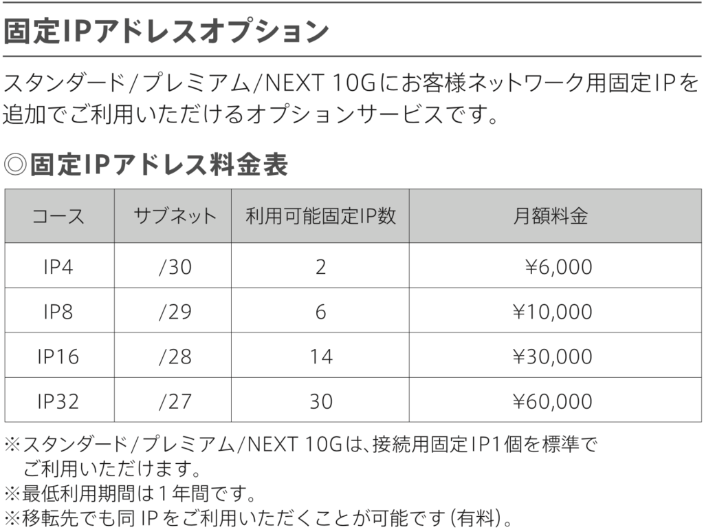 NURO固定IPアドレスオプション