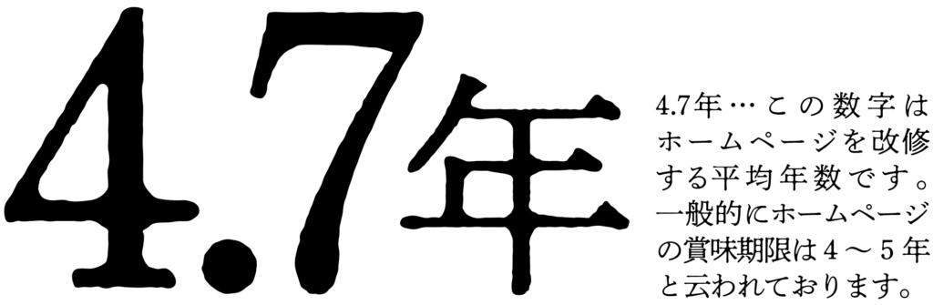 4.7年…この数字はホームページを改修する平均年数です。 一般的にホームページの賞味期限は4~5年と云われております。